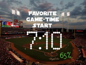 GameTimeStart