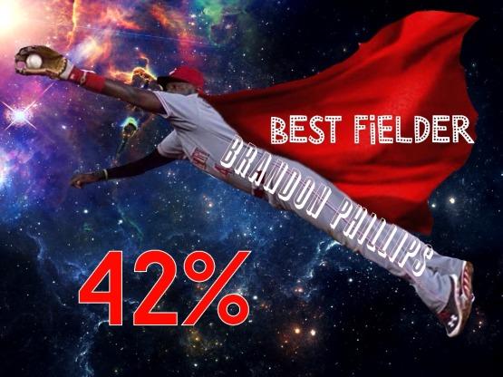 Fielder