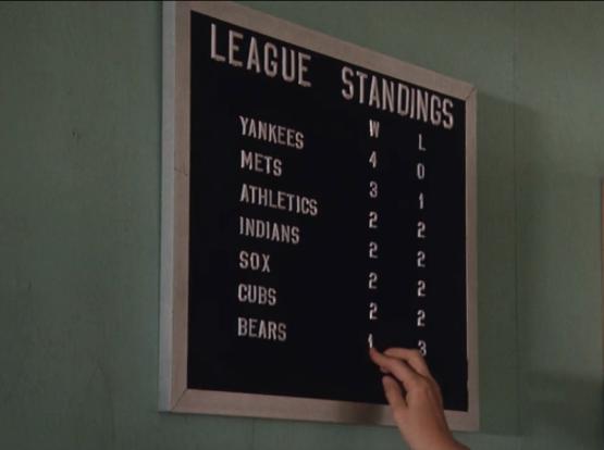 LeagueStandings