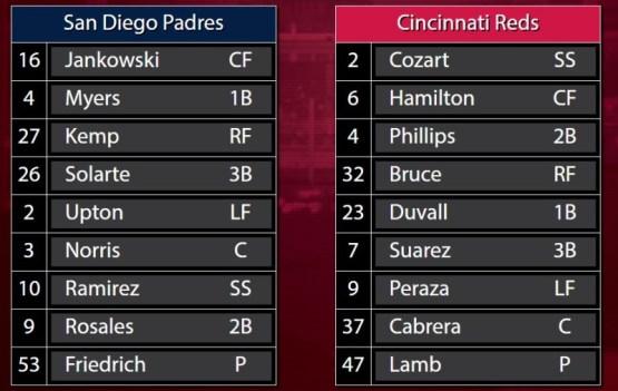 6-23-06 vs Padres